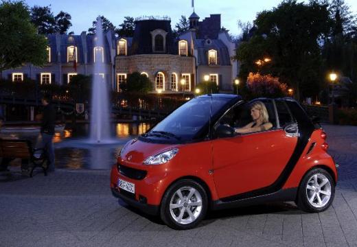la twingo et la smart fortwo sont les voitures les plus vol es de 2012 blog auto. Black Bedroom Furniture Sets. Home Design Ideas