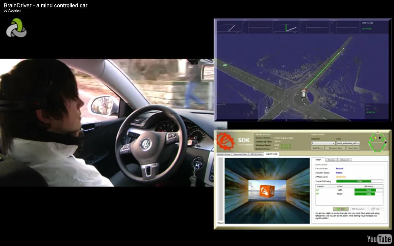 Photo voiture volkswagen controlee par la pensee - blog auto