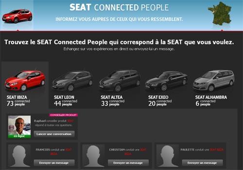 réseau social seat connected people
