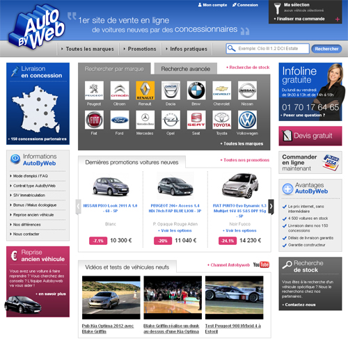 achat voiture neuve en ligne autobyweb