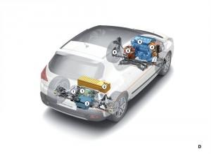Peugeot 3008 motorisation HYbrid