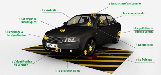 controle technique automobile blog auto s lection le condens d 39 actu automobile qu 39 il vous. Black Bedroom Furniture Sets. Home Design Ideas