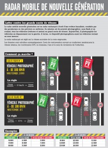 infographie securite routiere radars embarques