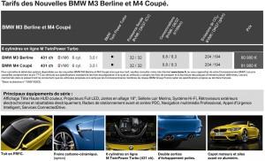 Tarifs BMW M3 Berline et M4 Coupé