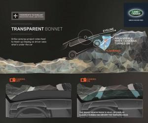 Land Rover capot transparent