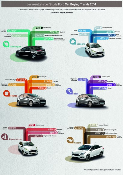 Ford_Buying_Trends_2014_LowRes_2