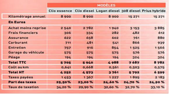 ACA budget auto 2014