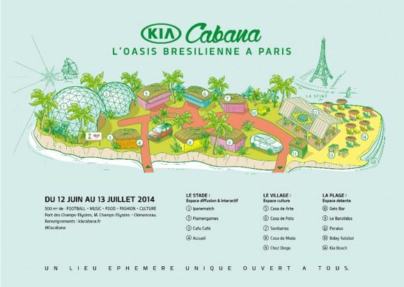 Plan Kia Cabana