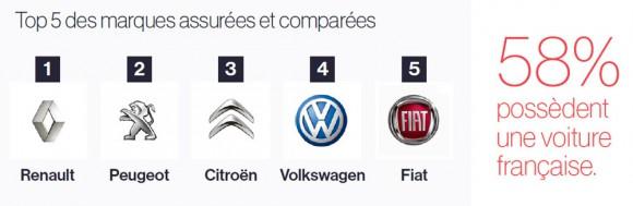 marques voitures françaises