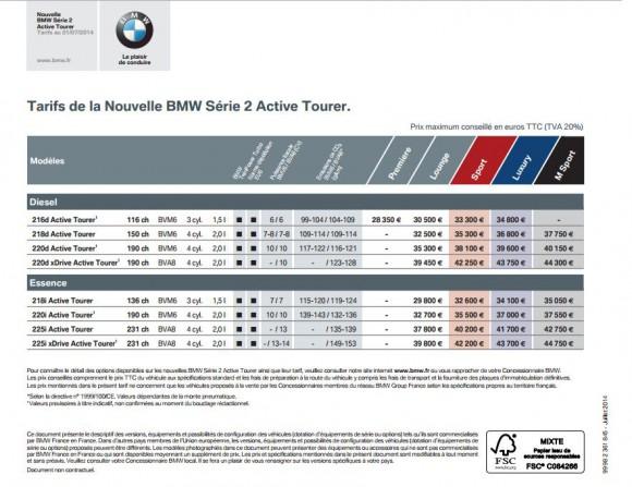 La grille des tarifs du BMW Série 2 Active Tourer