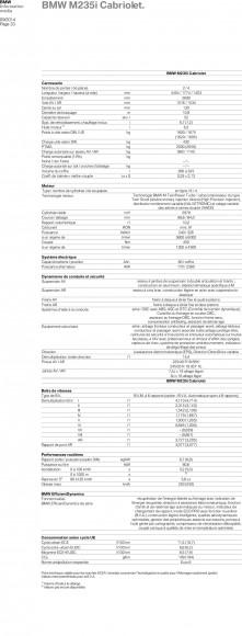 bmw-serie-m235i-cabriolet-fiche-technique