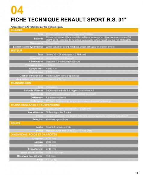 Fiche technique Renault Sport RS01