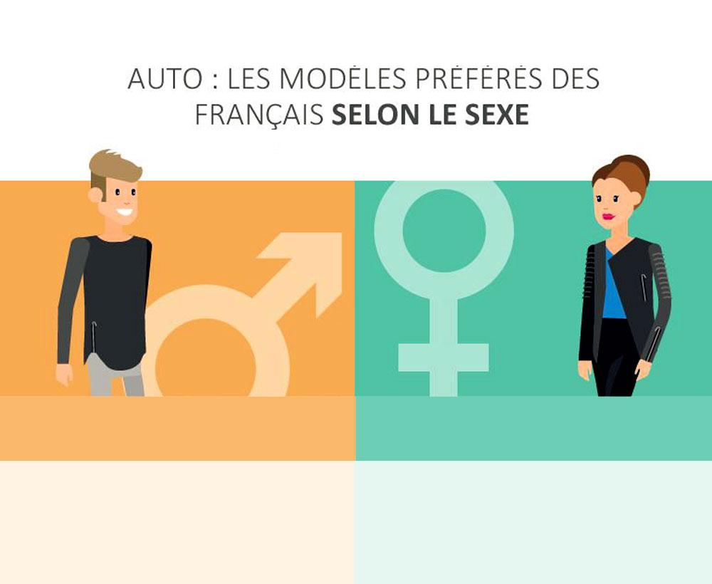 modèle-voiture-sexe-français