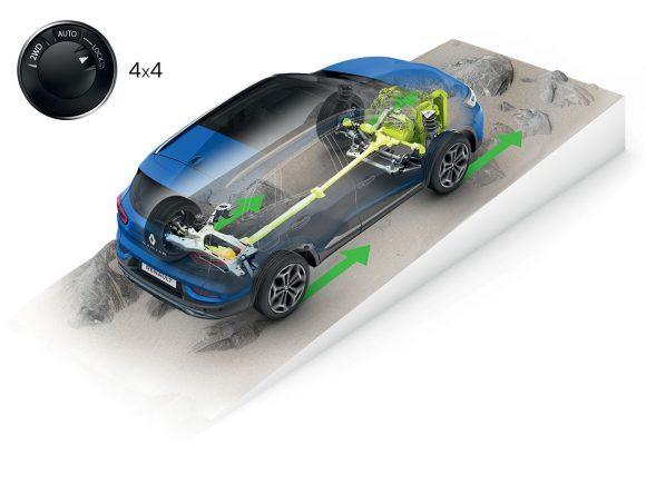 2018 - Nouveau Renault KADJAR Technologie 4X4- Commande Rotary 4X4
